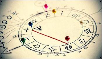 Manuell erstelltes persönliches Horoskop